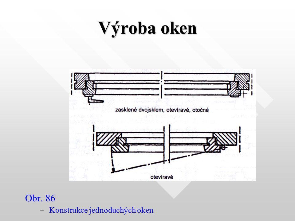 Výroba oken Obr. 86 Konstrukce jednoduchých oken