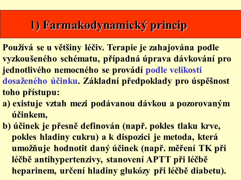 1) Farmakodynamický princip