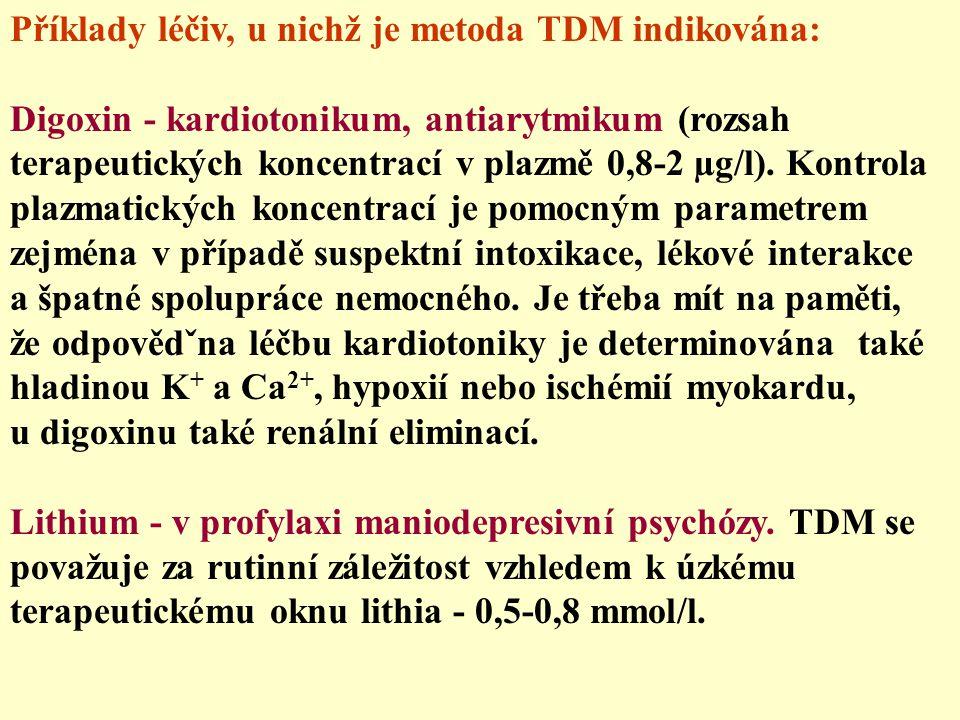 Příklady léčiv, u nichž je metoda TDM indikována:
