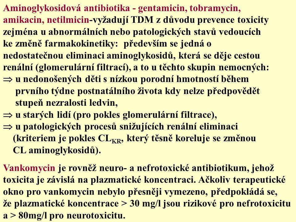 Aminoglykosidová antibiotika - gentamicin, tobramycin,