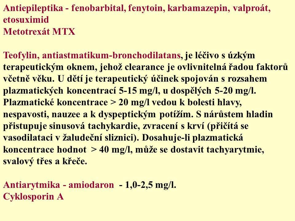 Antiepileptika - fenobarbital, fenytoin, karbamazepin, valproát,