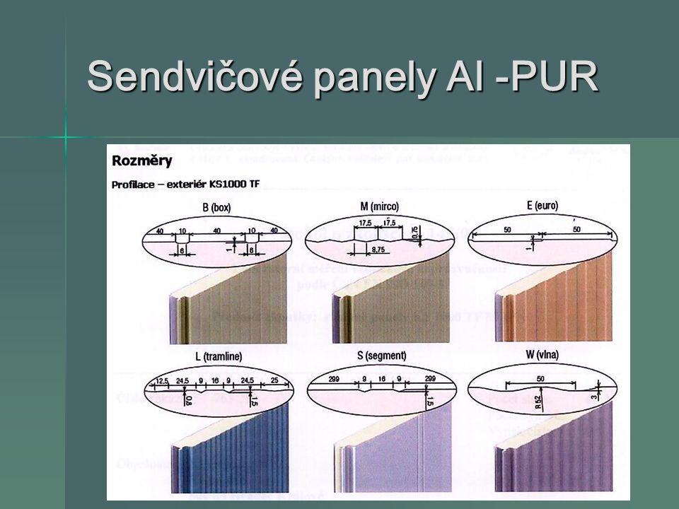 Sendvičové panely Al -PUR