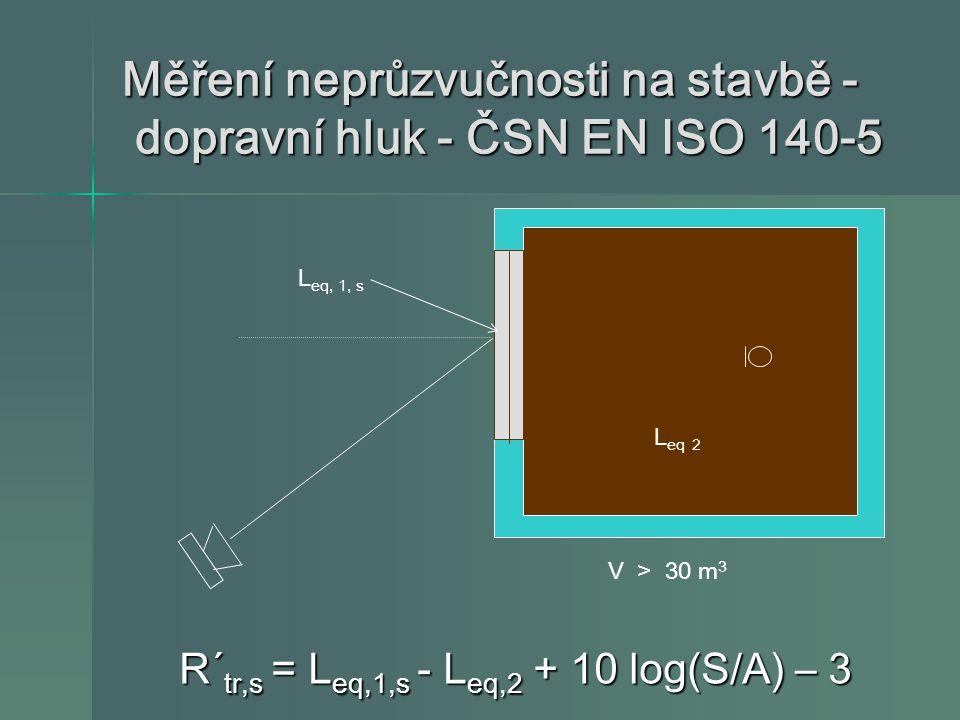 Měření neprůzvučnosti na stavbě - dopravní hluk - ČSN EN ISO 140-5