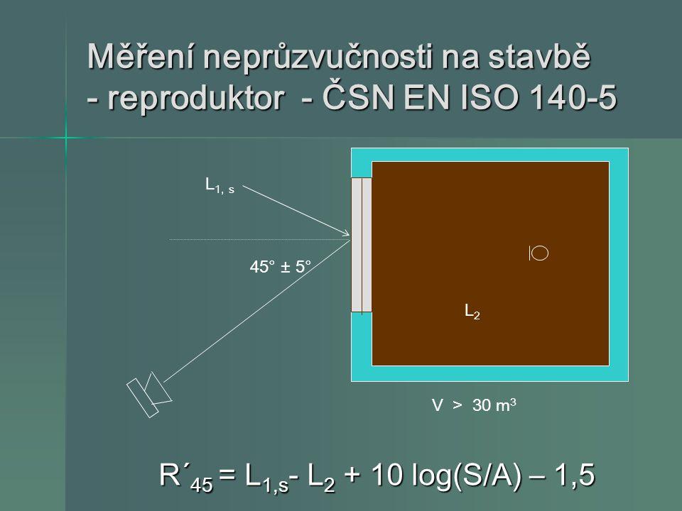 Měření neprůzvučnosti na stavbě - reproduktor - ČSN EN ISO 140-5