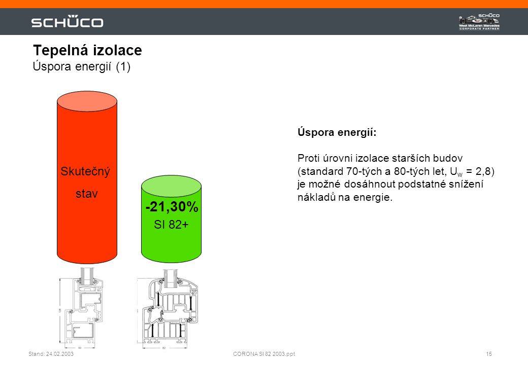 Tepelná izolace Úspora energií (1)