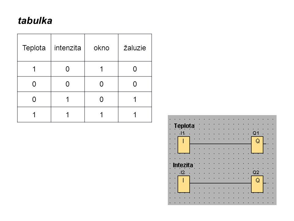 tabulka Teplota intenzita okno žaluzie 1