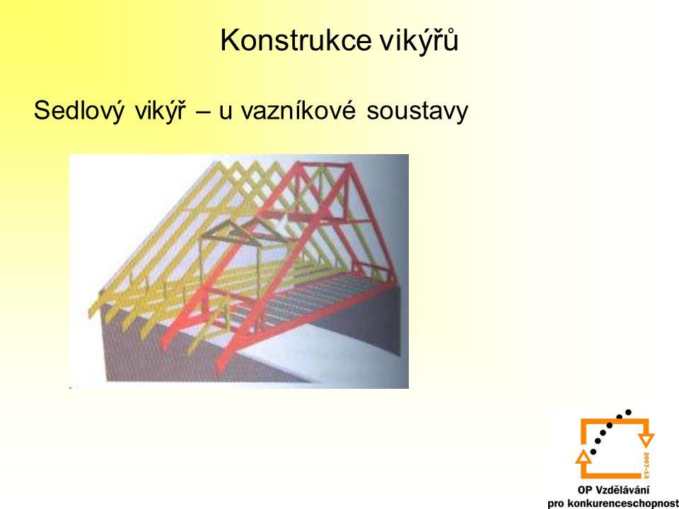 Konstrukce vikýřů Sedlový vikýř – u vazníkové soustavy