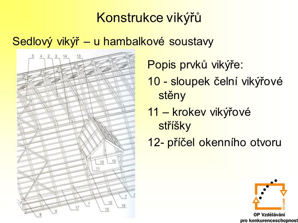 Konstrukce vikýřů Sedlový vikýř – u hambalkové soustavy
