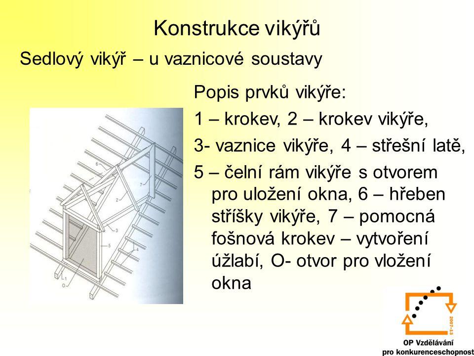 Konstrukce vikýřů Sedlový vikýř – u vaznicové soustavy