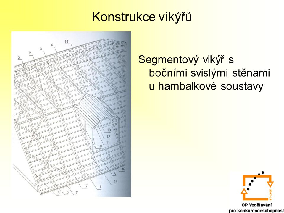 Konstrukce vikýřů Segmentový vikýř s bočními svislými stěnami u hambalkové soustavy