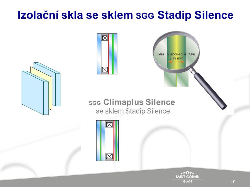 Izolační skla se sklem SGG Stadip Silence