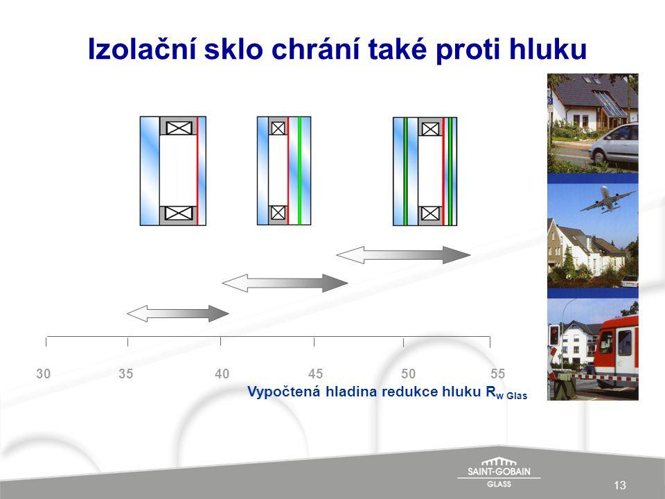 Izolační sklo chrání také proti hluku