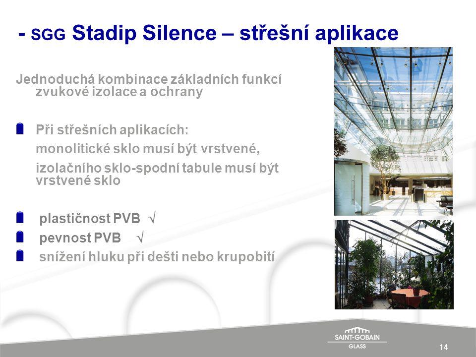 - SGG Stadip Silence – střešní aplikace