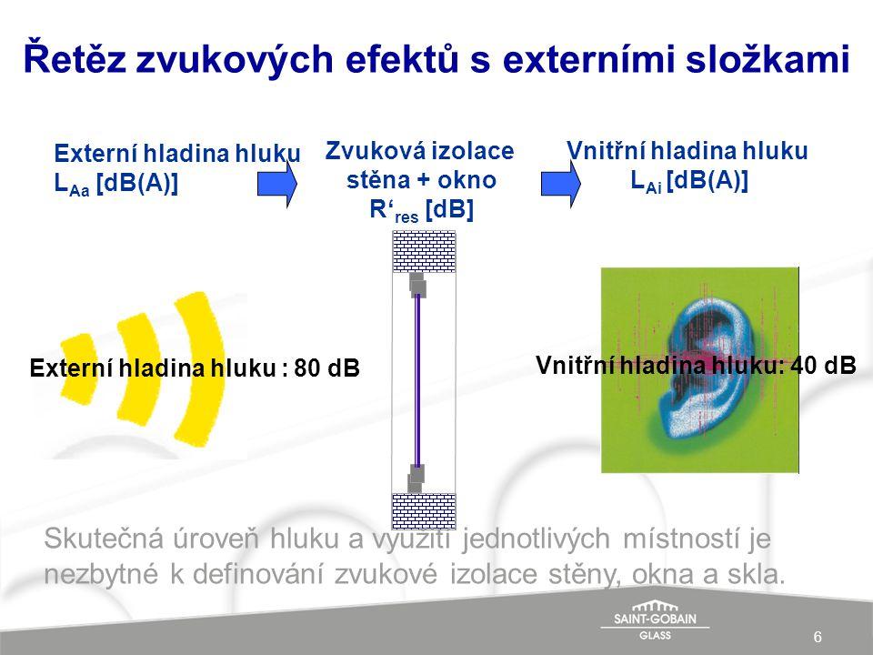 Řetěz zvukových efektů s externími složkami