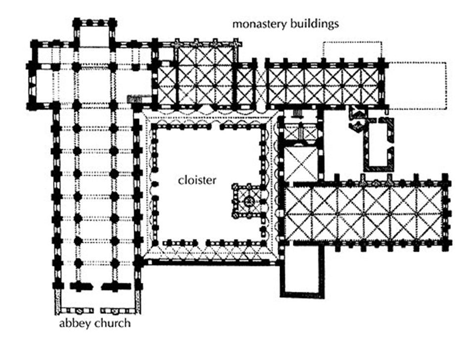 Ještě příklad klášterní architektury: rozlišuj prvky