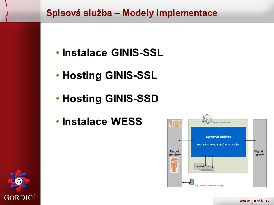 Instalace GINIS-SSL Hosting GINIS-SSL Hosting GINIS-SSD Instalace WESS