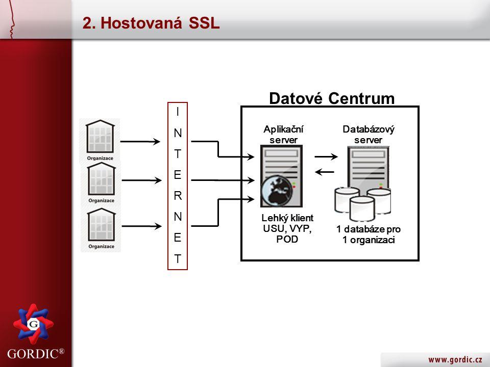 Lehký klient USU, VYP, POD 1 databáze pro 1 organizaci
