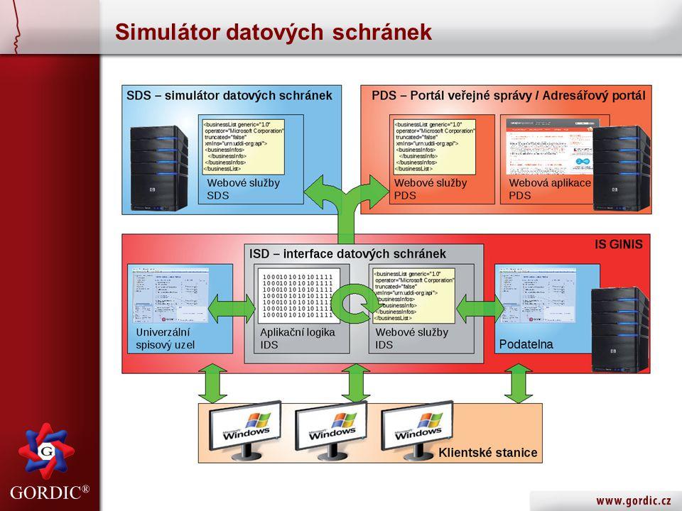 Simulátor datových schránek