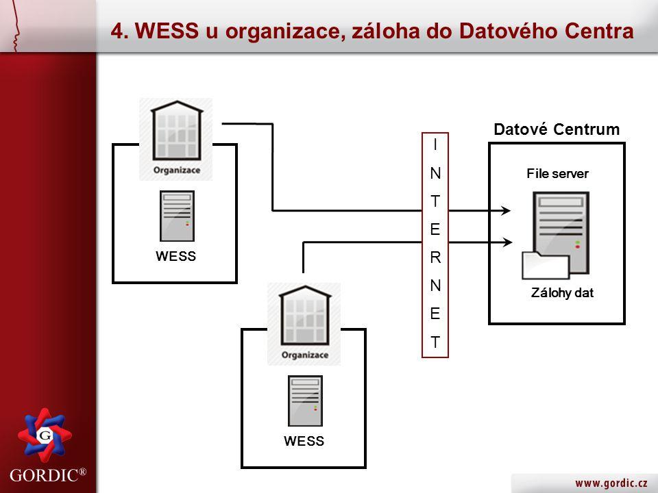 4. WESS u organizace, záloha do Datového Centra