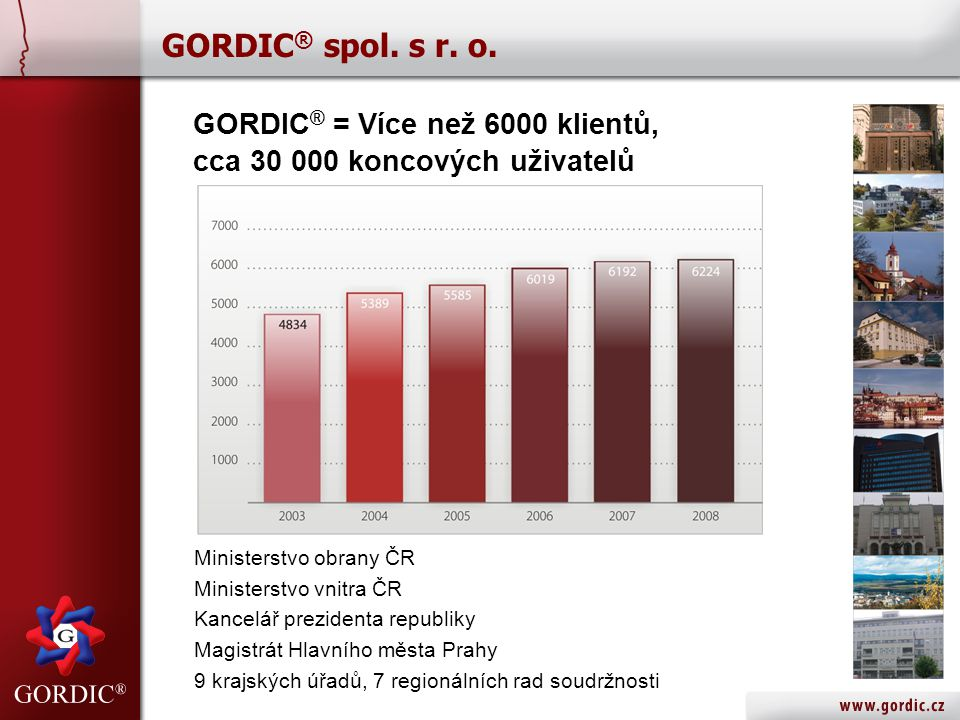 GORDIC® spol. s r. o. GORDIC® = Více než 6000 klientů,