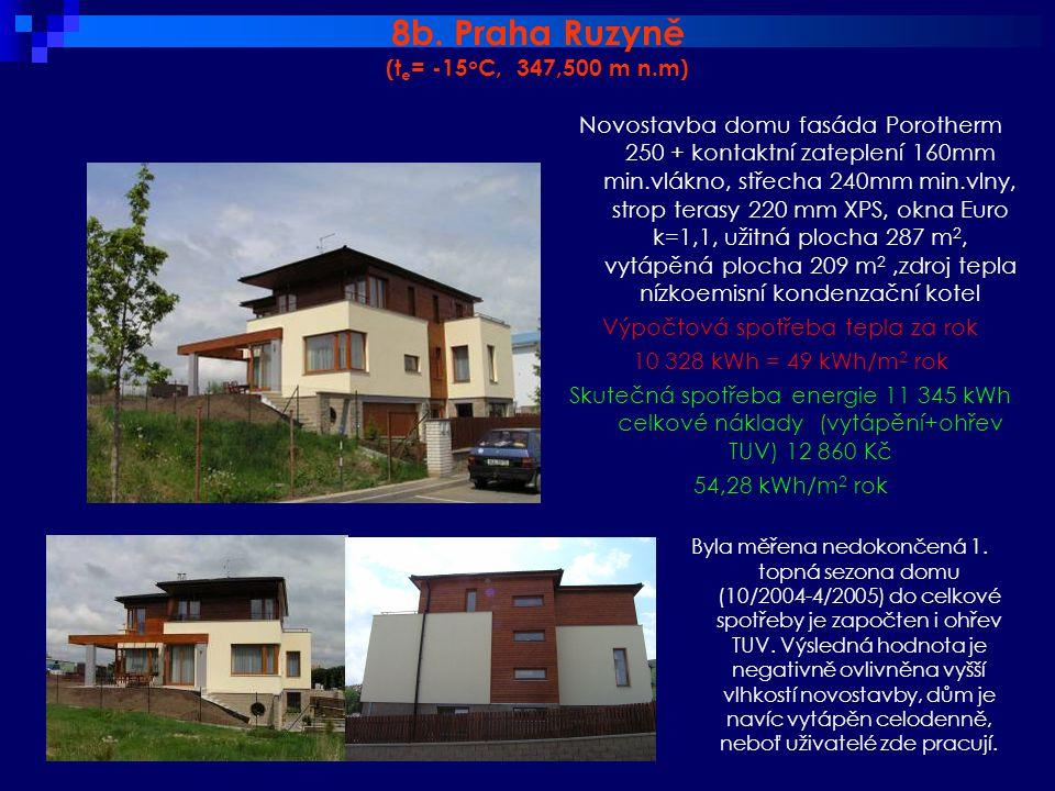8b. Praha Ruzyně (te= -15oC, 347,500 m n.m)