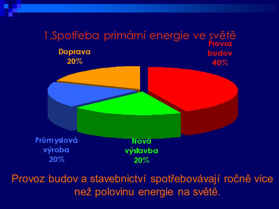 1.Spotřeba primární energie ve světě