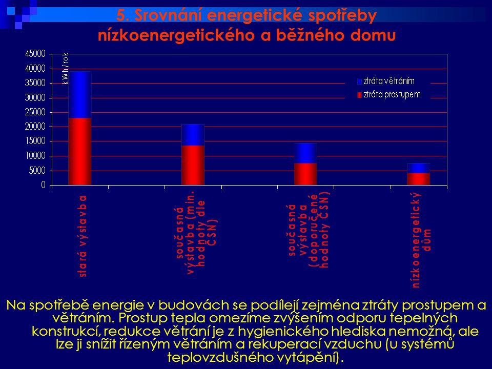 5. Srovnání energetické spotřeby nízkoenergetického a běžného domu