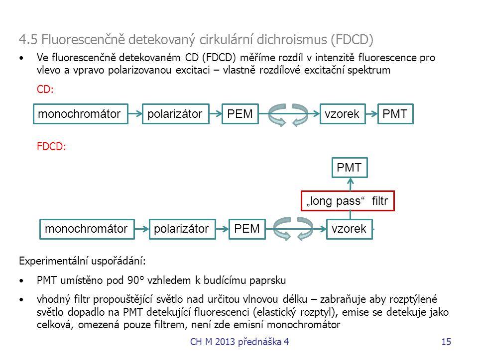 4.5 Fluorescenčně detekovaný cirkulární dichroismus (FDCD)