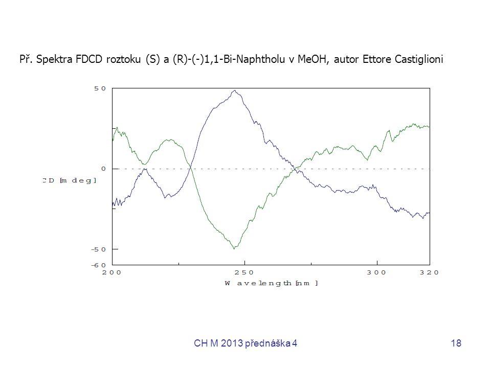 Př. Spektra FDCD roztoku (S) a (R)-(-)1,1-Bi-Naphtholu v MeOH, autor Ettore Castiglioni