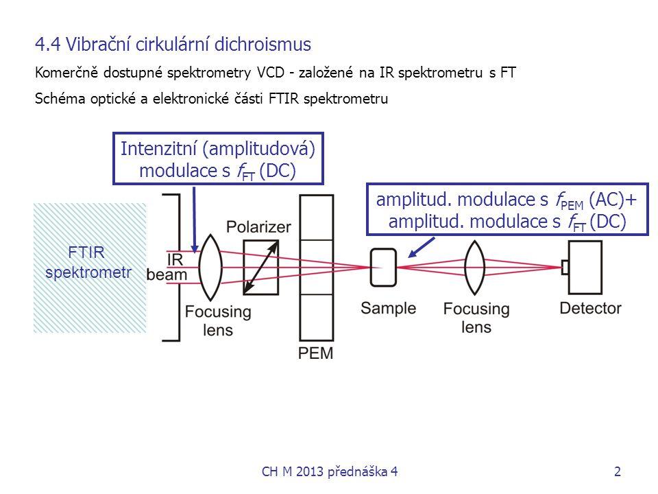 4.4 Vibrační cirkulární dichroismus