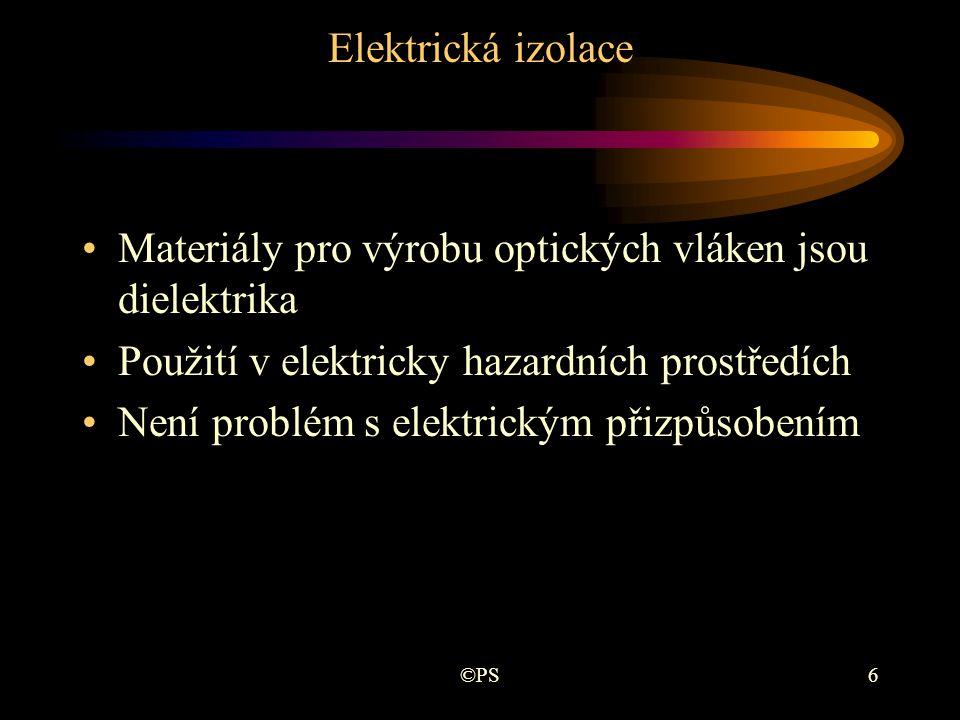 Materiály pro výrobu optických vláken jsou dielektrika