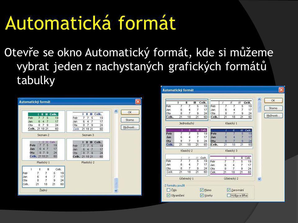 Automatická formát Otevře se okno Automatický formát, kde si můžeme vybrat jeden z nachystaných grafických formátů tabulky.