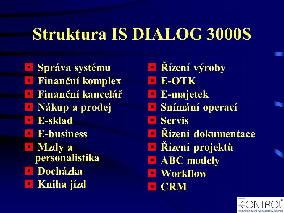 Struktura IS DIALOG 3000S Správa systému Finanční komplex