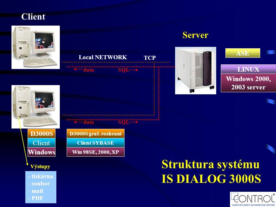 Struktura systému IS DIALOG 3000S