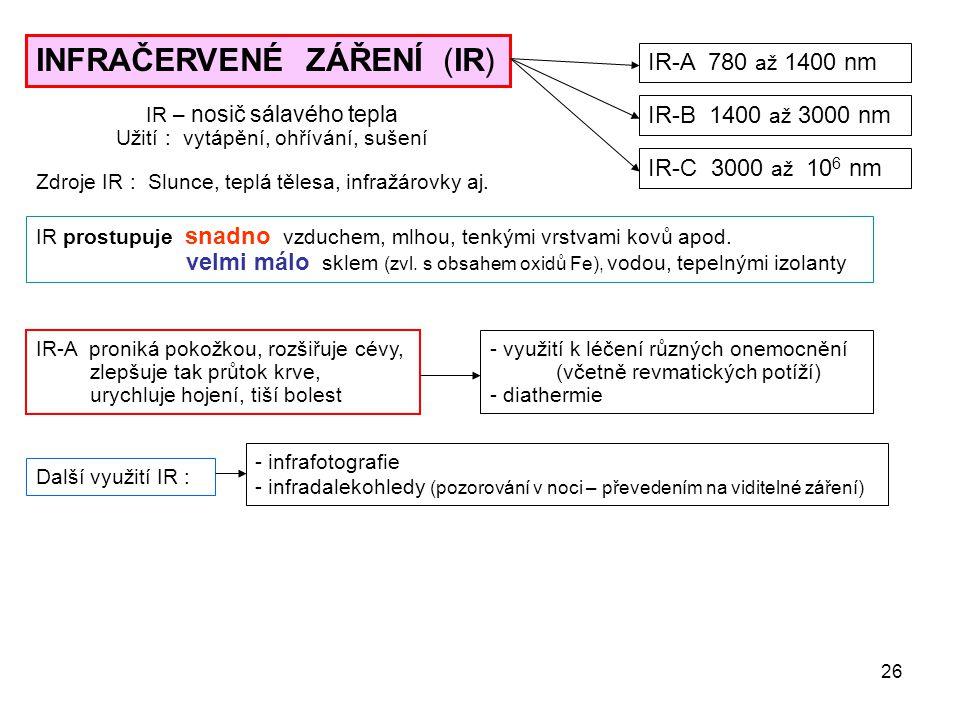 INFRAČERVENÉ ZÁŘENÍ (IR)