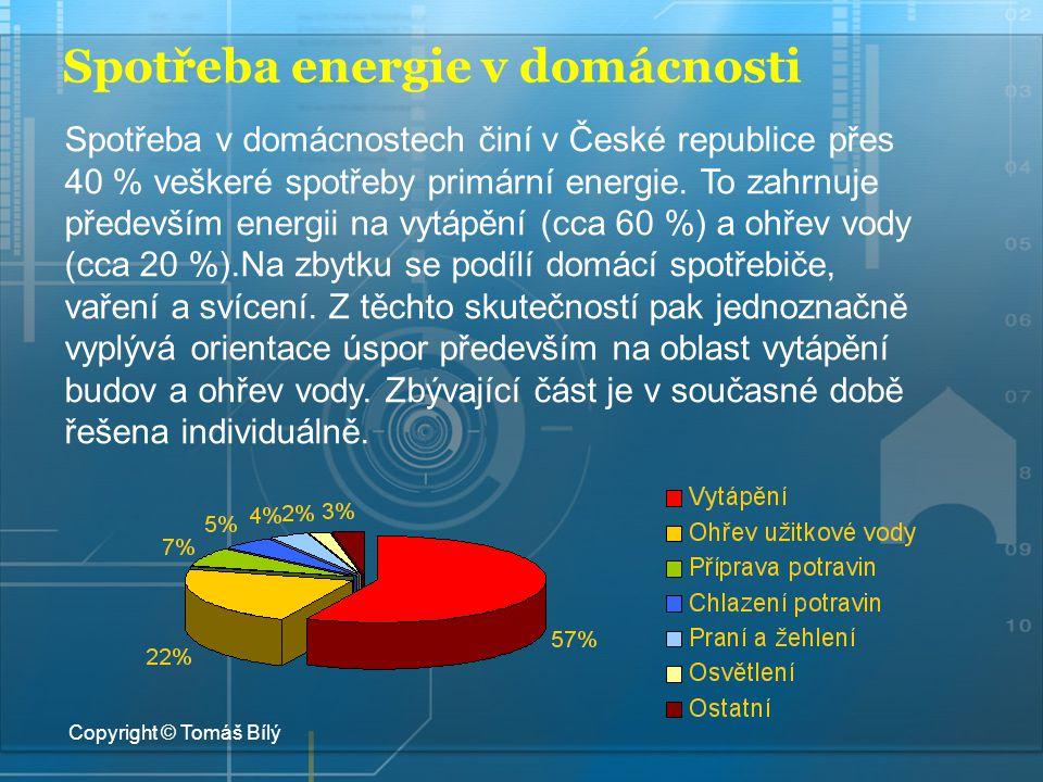 Spotřeba energie v domácnosti