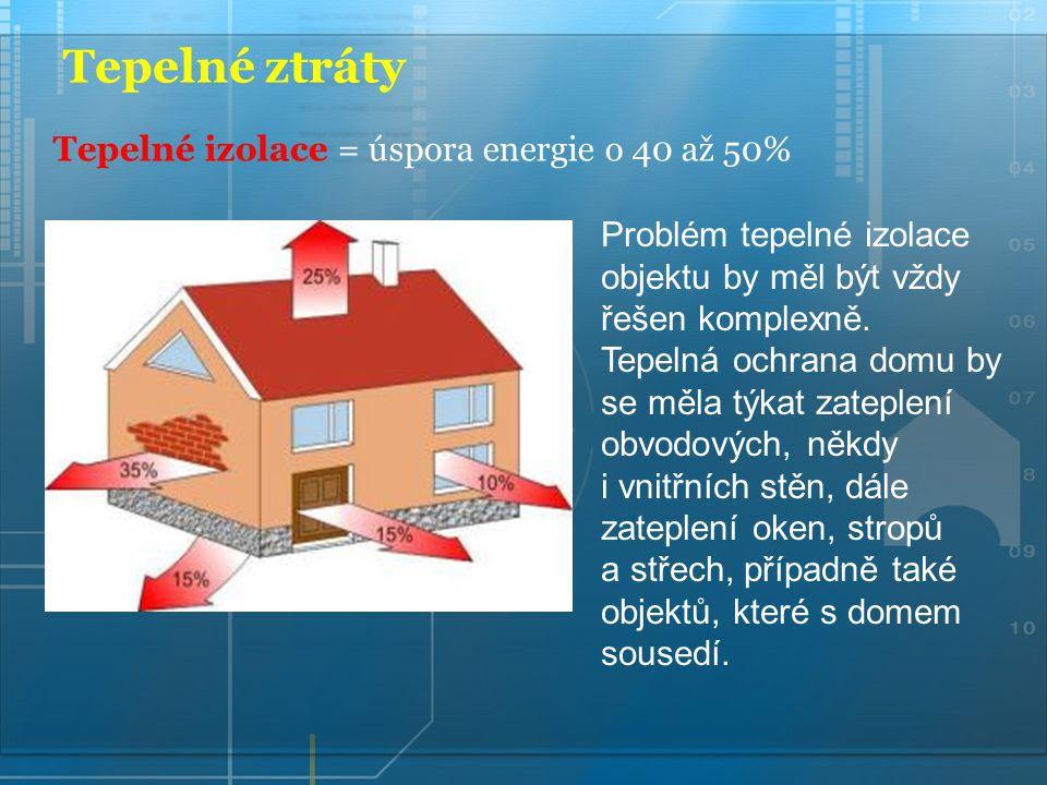 Tepelné ztráty Tepelné izolace = úspora energie o 40 až 50%