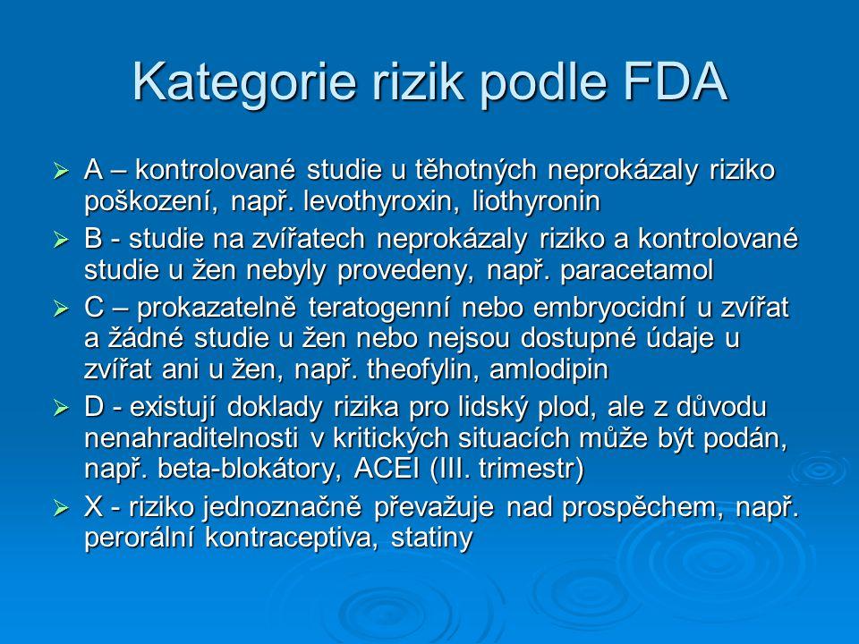 Kategorie rizik podle FDA