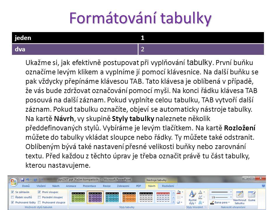 Formátování tabulky jeden. 1. dva. 2.