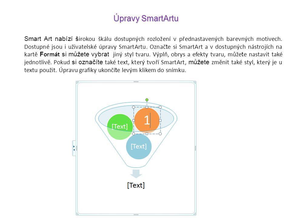 Úpravy SmartArtu