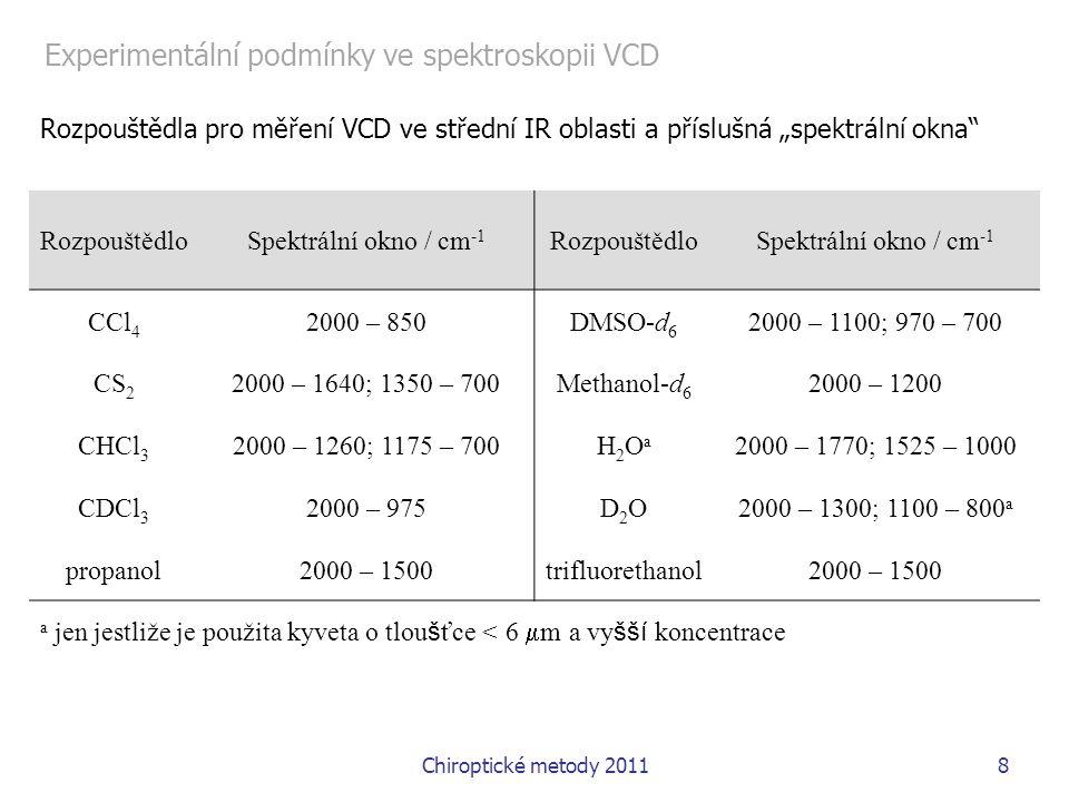 Experimentální podmínky ve spektroskopii VCD