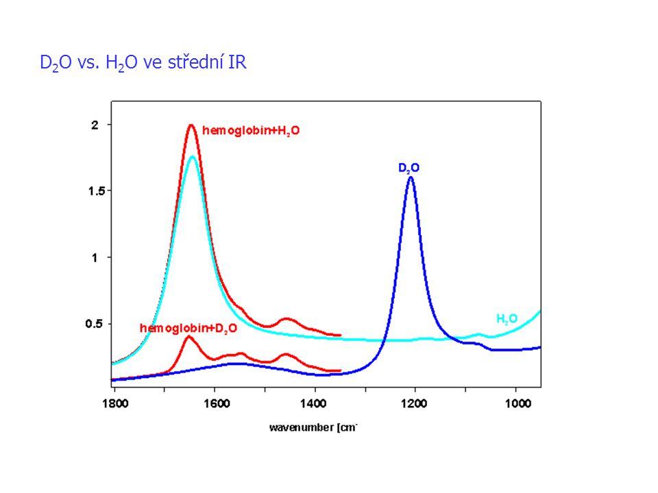 D2O vs. H2O ve střední IR