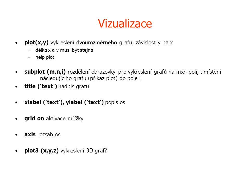 Vizualizace plot(x,y) vykreslení dvourozměrného grafu, závislost y na x. délka x a y musí být stejná.