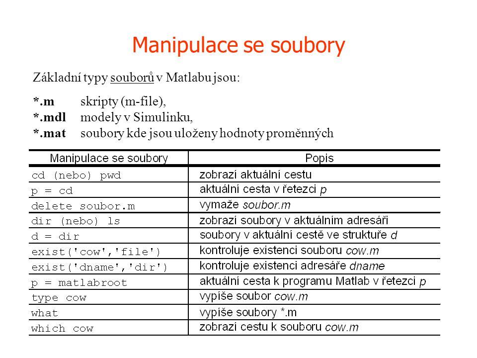 Manipulace se soubory Základní typy souborů v Matlabu jsou: