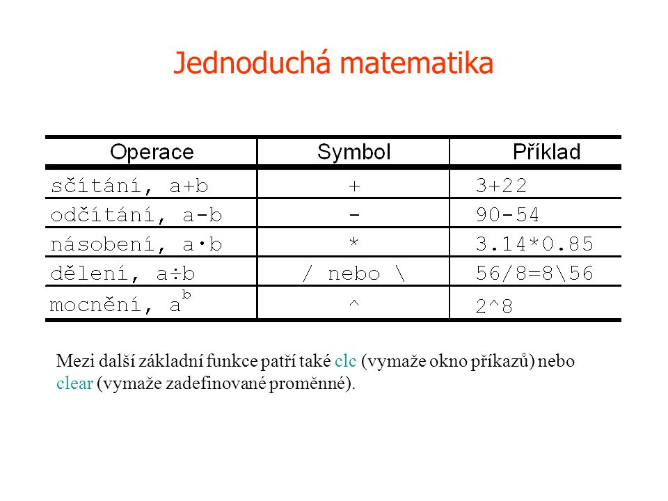 Jednoduchá matematika