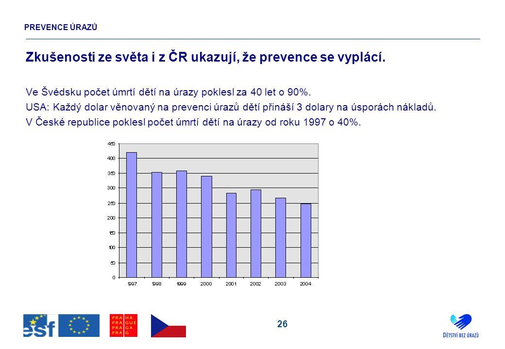 Zkušenosti ze světa i z ČR ukazují, že prevence se vyplácí.