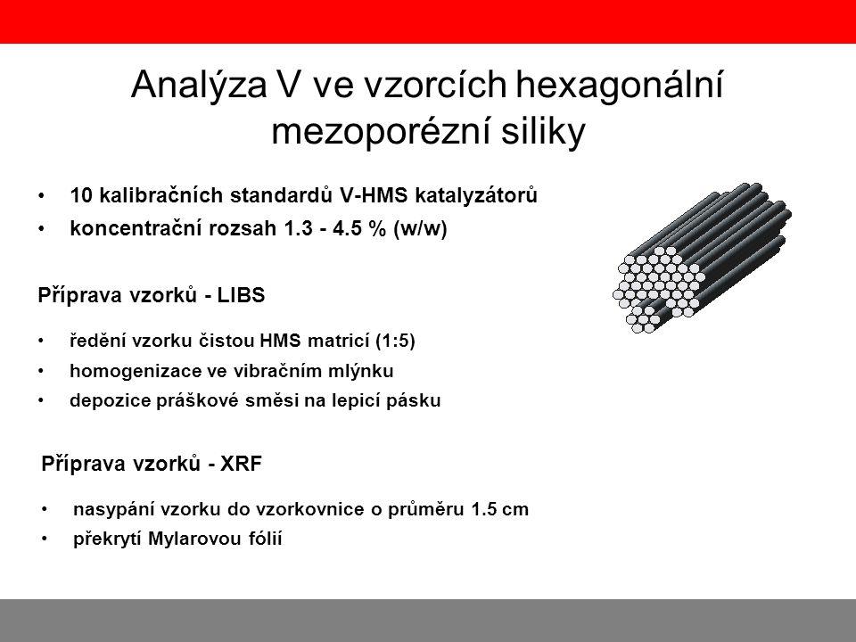 Analýza V ve vzorcích hexagonální mezoporézní siliky