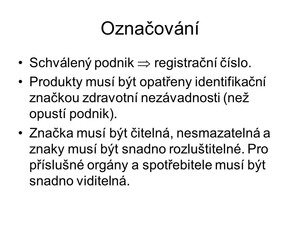 Označování Schválený podnik  registrační číslo.