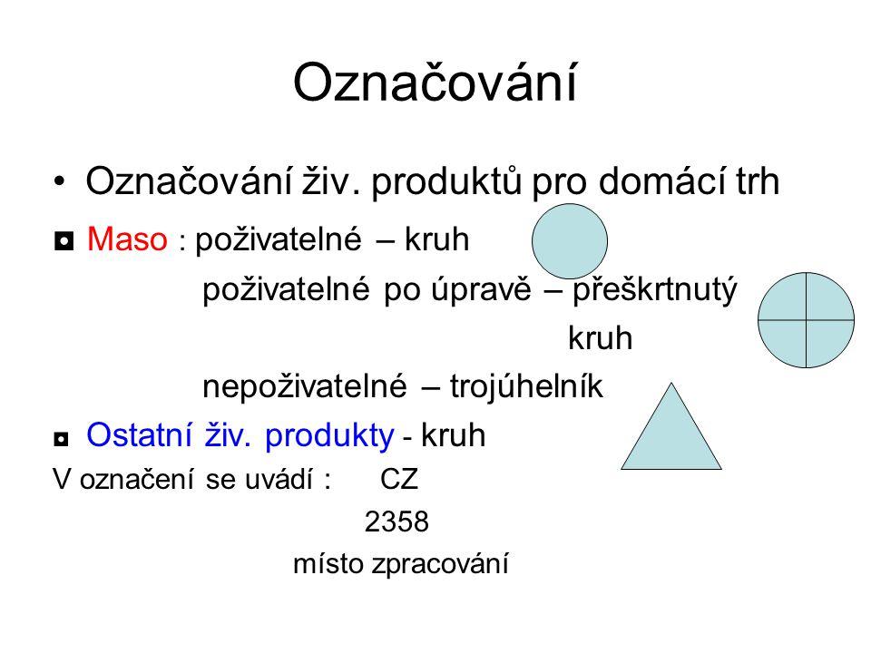 Označování Označování živ. produktů pro domácí trh