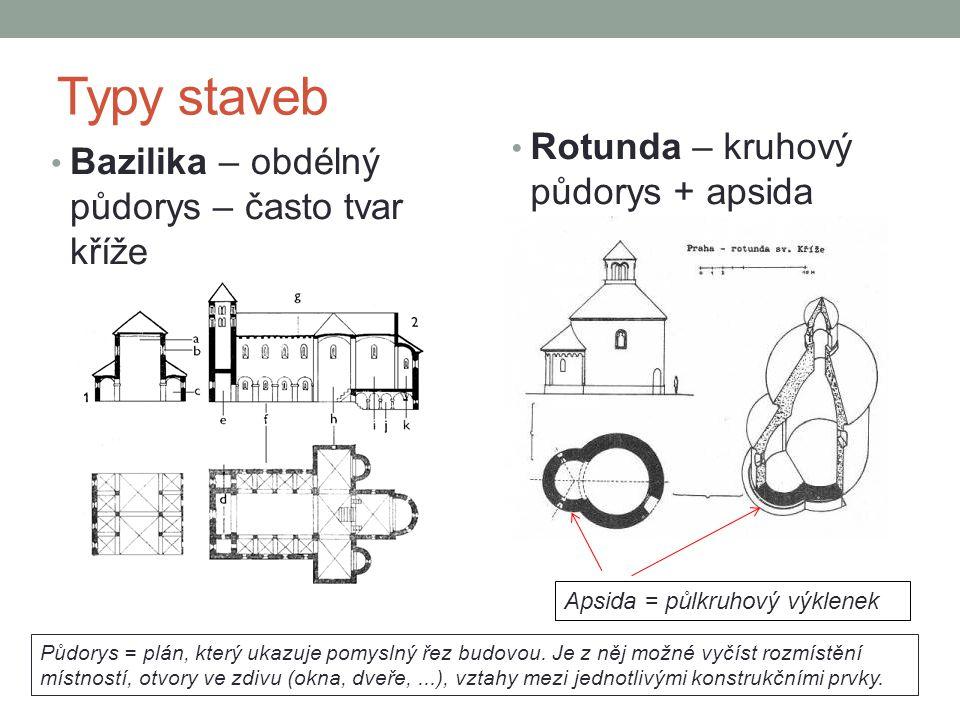 Typy staveb Rotunda – kruhový půdorys + apsida